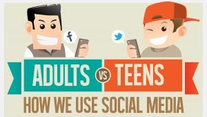 Teen Social Sites vs. Adult Chat Rooms (Analysis)